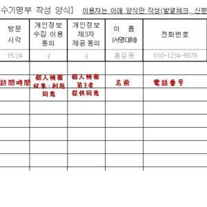 《韓国》飲食店で記載する名簿の内容