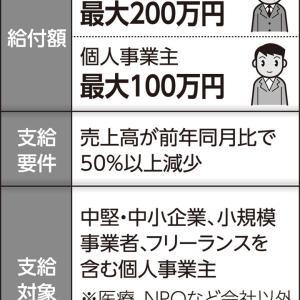 【逮捕】給付金不正受給を「返金したい」連絡相次ぐ!!!!!