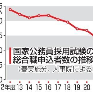 【まじすか】平均月給41万円、国家公務員大企業並みでも給与に不満!