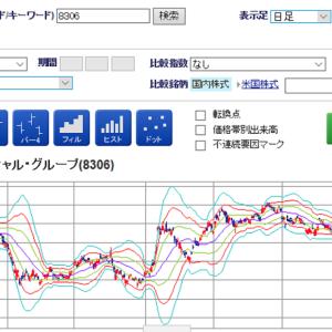 コロナウィルス問題における現在の日本の状況