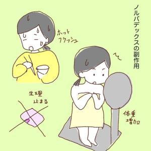 ノルバデックス(タモキシフェン)の副作用