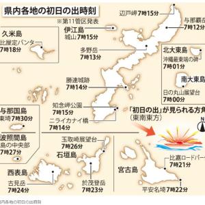 【沖縄 2020】初日の出 元旦  時間  天気 おススメスポット インスタ映えする撮影方法