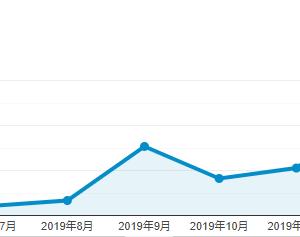 ブログを適当に1年間ほぼ毎日続けた結果(1)アクセス・収入編