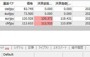 クロス円 今日はただの戻り? 投資結果報告