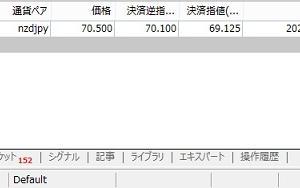 ドル円・クロス円 予想通り レフトトランスレーション確定