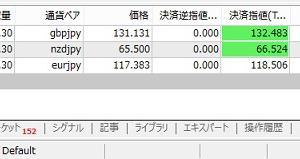 FX サイクル理論 投資結果報告