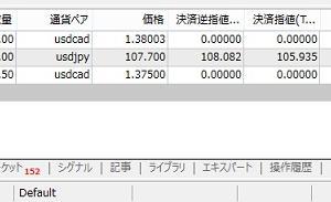 FX サイクル理論 投資結果報告 トホホ