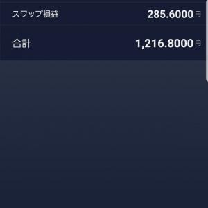 FX ドル円収益結果 12月9日~12月15日