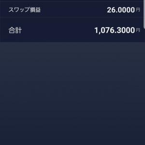 FX ドル円 収益結果1月6日~1月12日