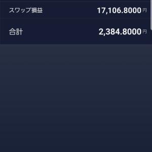 FX ドル円 収益結果1月13日~1月18日