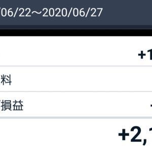 FX ドル円 6月22日~6月27日 2020年上半期収益結果発表
