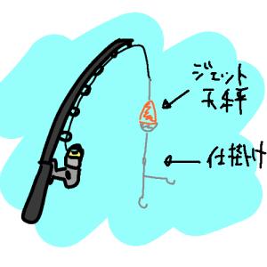 【海釣り入門】ちょい投げ釣りのすすめ
