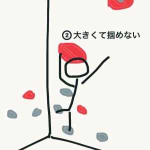 【ボルダリング】自重トレ歴3年が初挑戦!どこまで通用するのか?(後編)【体験レポート】