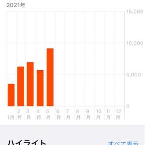 【筋トレ記録75週目】片手懸垂達成には減量しか道はない【2021年4月26日〜5月2日】
