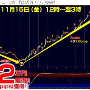 【神ワザAIトレード】たった5日で502万円をゲット!! ブラストFXの真骨頂!