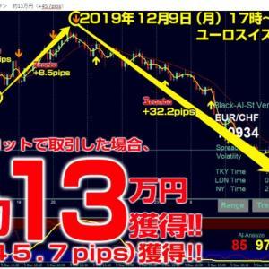 「放置しただけ」で1日で100万円超え!?(証拠トレード画像公開) ブラストFXの12/9(月)の成績