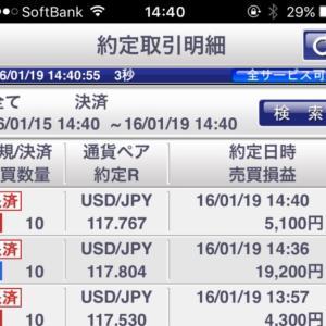 【月間成績】2020年1月は1,791万円を突破!こんなに稼げるドラストFXの成績!