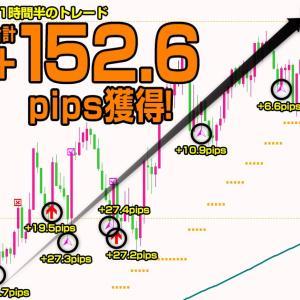【驚愕】「ひと月で+2,638万円」ネオスキャFXがパワーアップして帰ってきました!