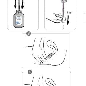 子宮頸がん異形成に対する塗り薬 part2