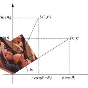 Affine行列から回転角度を取り出す。