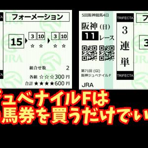 【動画概要】阪神ジュベナイルフィリーズ予想