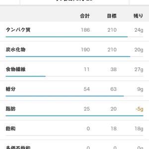 【筋トレ】35過ぎからの筋トレのススメ
