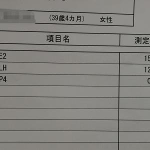 ホルモン値検査D13