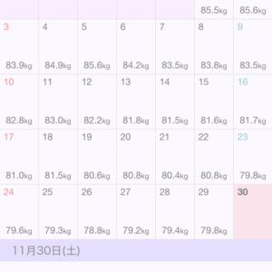 ローファットダイエット5日目!ようやく体重に変化が!!