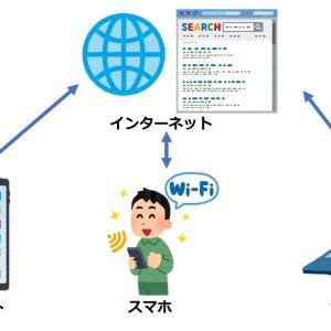 公立学校におけるネット環境の仕組み