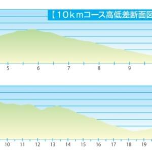 「富良野トレイルラン&ピクニック2020」参戦記(2020年9月27日)