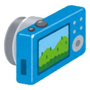 WordPressで使うデジタル画像のリサイズ圧縮処理について