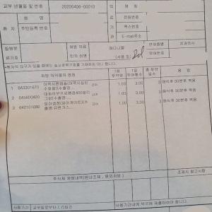 ド忘れしがちな韓国の薬服用タイミング!