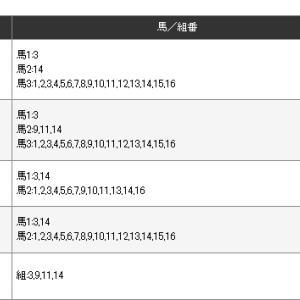 【大井競馬】1番人気ゲートで暴れる→馬体検査→発走直後故障→返金なしwww