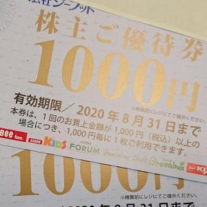 ジーフットの株主優待≪2019年≫