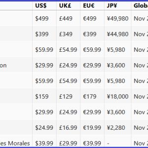 PS5の価格と発売日の情報がリーク。意外と安いその価格とは?