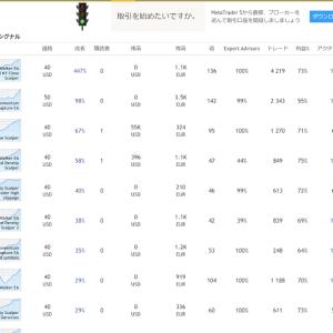MQL5の人気EA紹介