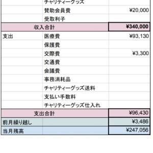 12月会計報告