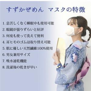 エアリズムマスクは中国産って知っていましたか。。