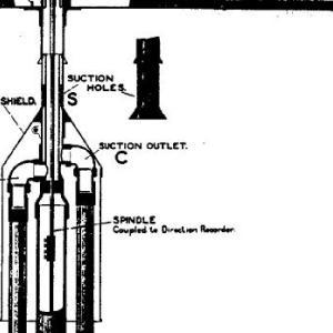 ウィリアム・ダインス(4)新たな風速計の開発 (William Dines 4: Development of a new anemometer)