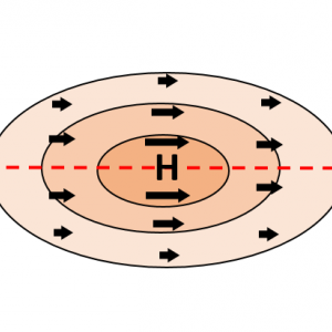 成層圏準二年振動の発見(3)赤道上空での波の発見
