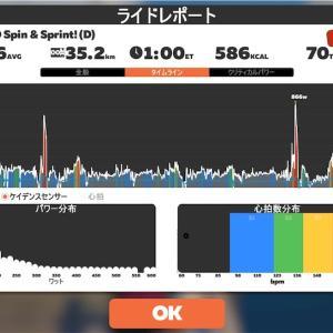 REVO Spin & Sprint!
