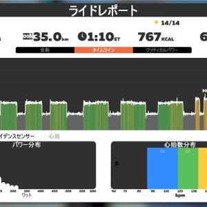 6wk Beginner FTP Builder Week 4 Tempo 改