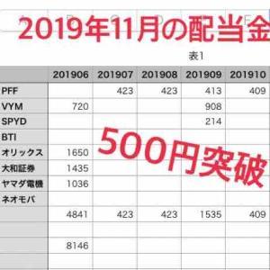 【配当】2019年11月の配当金収入