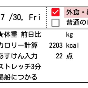 7/30(金)減量キープ2ヶ月目:大トロ 和牛で脂質三昧
