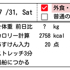 7/31(土)減量キープ2ヶ月目:2日連日の暴食とまらず