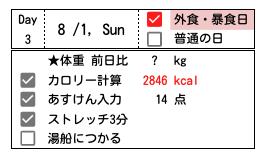 8/1(日)減量キープ3ヶ月目:暴食3日目、過食に近い食べ方