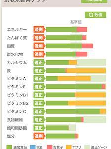 9/15(水)減量キープ4ヶ月目:体脂肪率24.8%