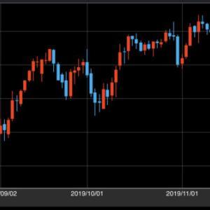 米ドル円 上昇 今後どうなる?(12月13日)
