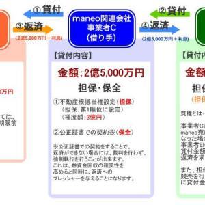 遅延案件の進捗情報(maneo、トラストレンディング)
