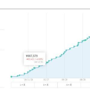 2日連続NYダウが急落。私のロボットアドバイザー資産状況はこうなっています。